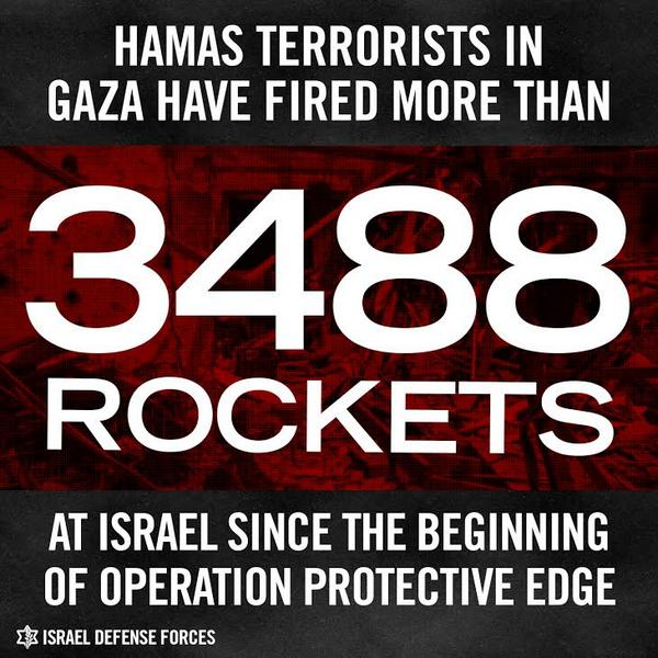 Since July 8, Hamas has fired 3,488 rockets at Israel. Retweet if you think more people should be aware of this fact. http://t.co/sAW8SQGfvP