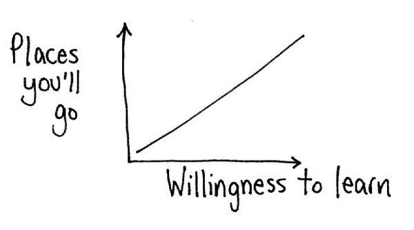 willingness - Dizionario inglese-italiano WordReference
