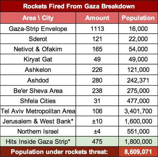 Hamas fires rockets into Israel before cease-fire expires (again)