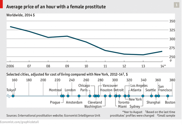 Price prostitution in toronto Sex workers