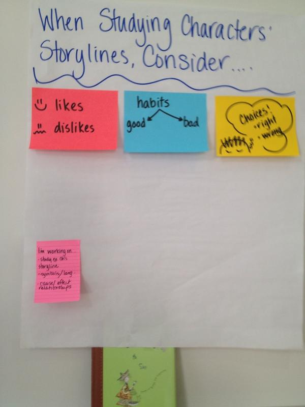 When to stop and jot when you're #reading : when a character is introduced, when ur #confused, or surprised #tcrwp http://t.co/7YIGqgZYay