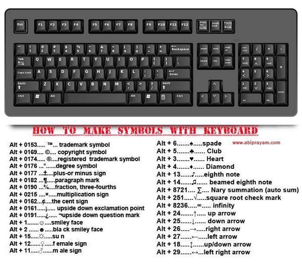 1000 Life Hacks On Twitter How To Make Symbols On Your Keyboard