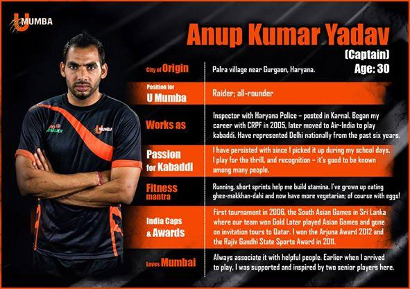 U mumba on twitter want to know more about anup kumar read where u mumba on twitter want to know more about anup kumar read where he comes from why he loves kabaddi and more thecheapjerseys Gallery