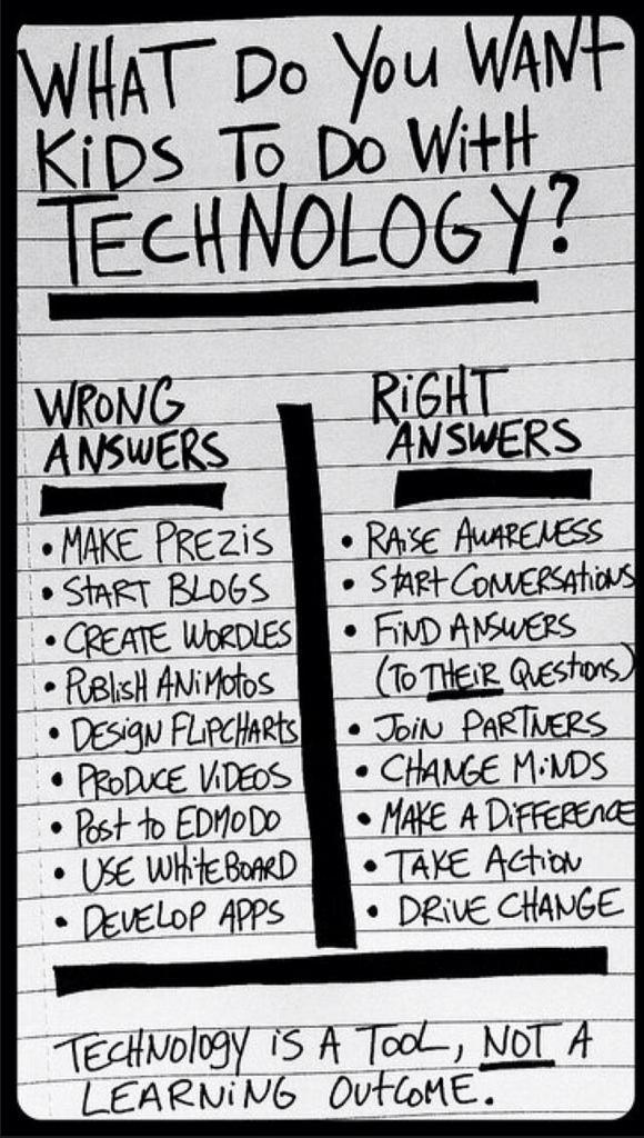 Remember Technology is a Tool, not an Outcome http://t.co/KrMrwOiuud via George Couros #innovation #tech RT @kchrissyharry