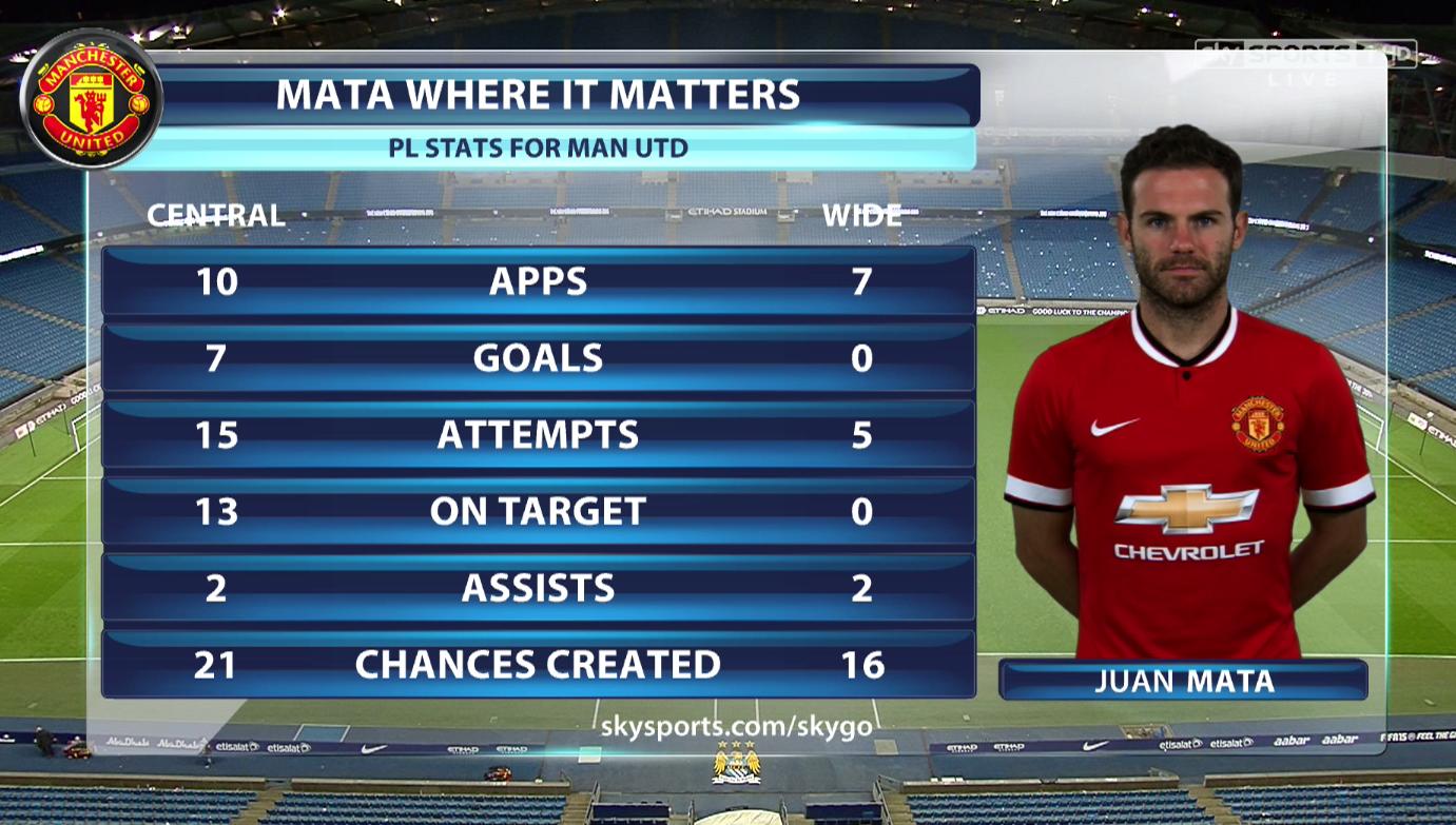 Liverpool Vs Manchester City Post Match Analysis Sky Sports