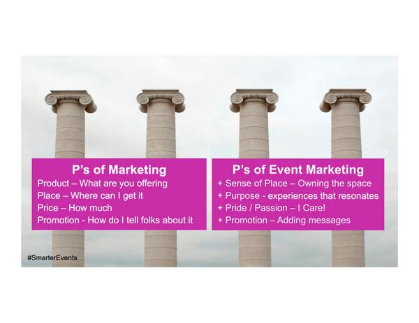 The 4 Pillars Of Event Marketing http://t.co/OTSn3pWvSR #marketingprofs #eventprofs