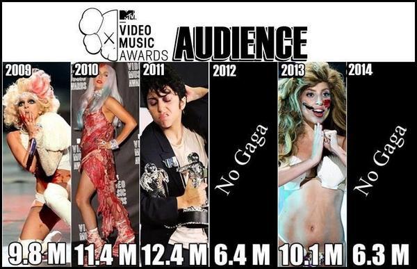 Lady Gaga >> Noticias [13] - Página 13 Bv8UgXHIIAAOfQN