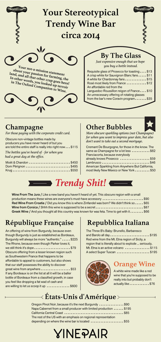 Hey I think I've been there (several times)!: the everywhere trendy wine list via @ridesmith http://t.co/9rn9uCxVKB