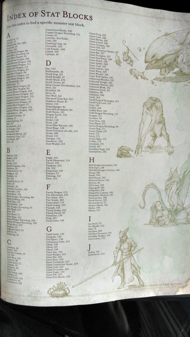 D&D 5e] Monster Manual Contents Page