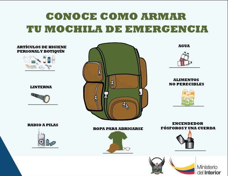 Min interior ecuador on twitter ante un sismo conserva for Twitter ministerio del interior ecuador
