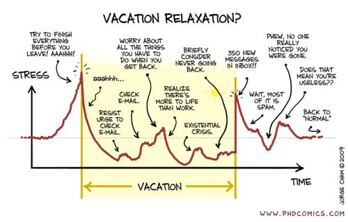 Ash Paul On Twitter Psynthesisblog Vacation Relaxation Funny Graph By Phdcomics Tco 8XozguIbbO