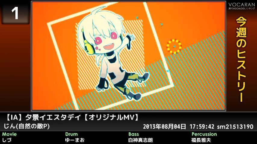 週刊VOCALOIDとUTAUランキング #358・300 [Vocaloid Weekly Ranking #358] BvNpe5kCEAEZ62p