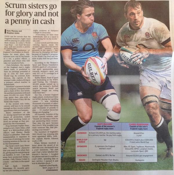 Strong Sunday Times article on women's rugby squad funding by @KateMansey with @SueDay13 from @WomenSportTrust http://t.co/iCz8FG2mD1