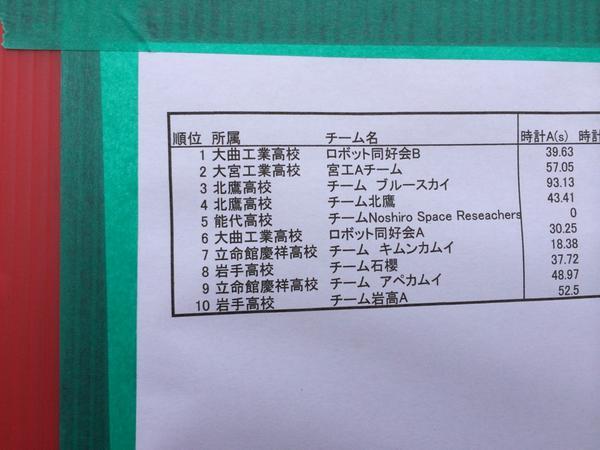 ロケット甲子園 hashtag on Twit...