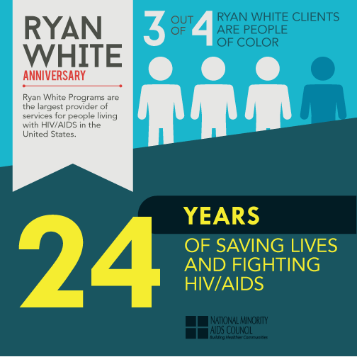 This day in 1990, the Ryan White CARE (Comprehensive AIDS Resources Emergency) Act became law. Happy 24th! #RyanWhite http://t.co/Gi7GiTeZ7g
