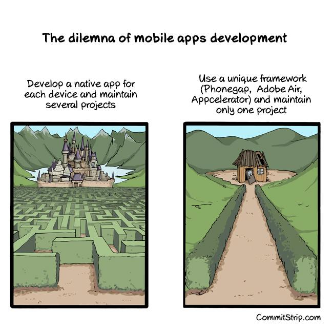 The dilemna of mobile apps development