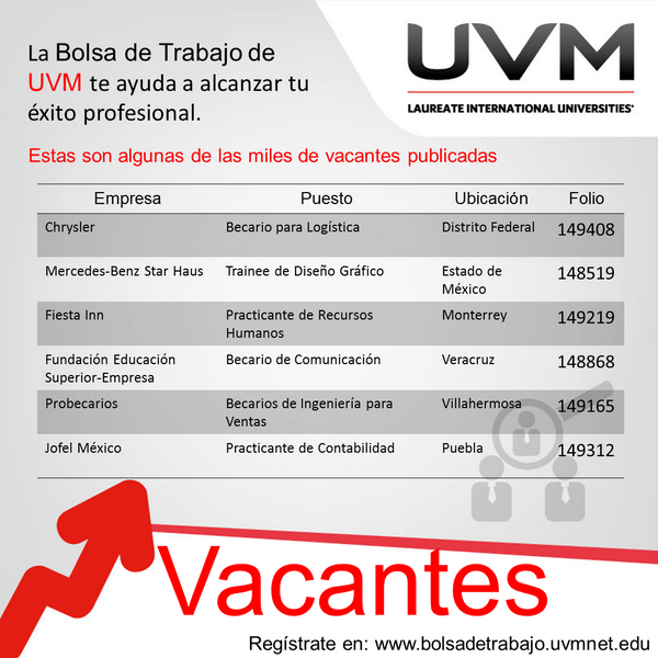 Bolsa de trabajo uvm uvmbdt twitter influencer analysis for Ofertas de empleo en la linea