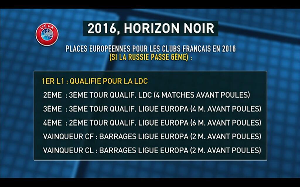 [Indice UEFA] Où se situent les clubs Français - Page 4 Bv_oclcCcAAy3HL