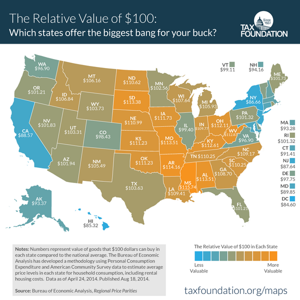 Here's what $100 is worth in each state http://t.co/vZaPhqK9fy http://t.co/io60njRXUb