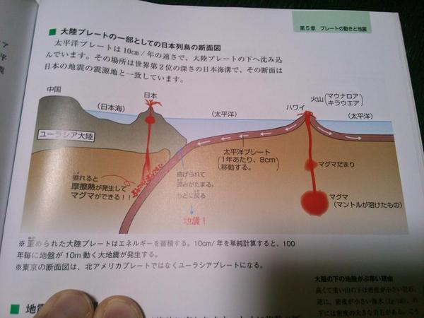 どこがマズイかわからない人が多いと思う.摩擦熱でマグマができるって言うのがおかしいんだよ.教科書検定してんのか?RT @_Marubashi_: 斬新だ! http://t.co/6PIPSFJMUk