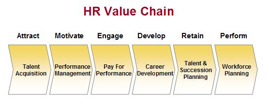Human capital measurement and reporting