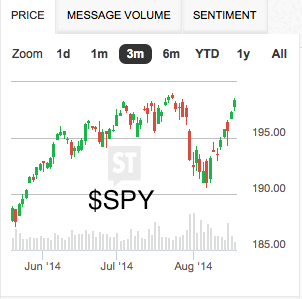 R.I.P. Great Bear Market of July 25 - Aug 19, 2014. We barely knew thee. $SPY http://t.co/Dhu00wMono