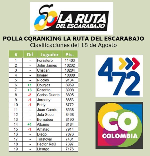 COMENTARIOS A LA POLLA CQRANKING 2014 - Página 6 BvdG9r7CIAARWGb