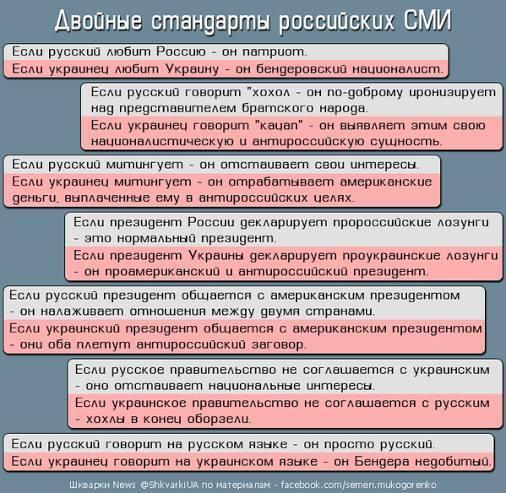 """Бойцы ДУК """"Правый сектор"""" задержали в Широкино российского наемника - Цензор.НЕТ 7582"""