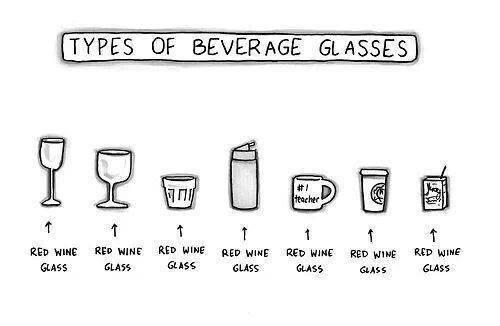It's important to know all the different types of #wine glasses... #winelover http://t.co/qBFUBwyWmV