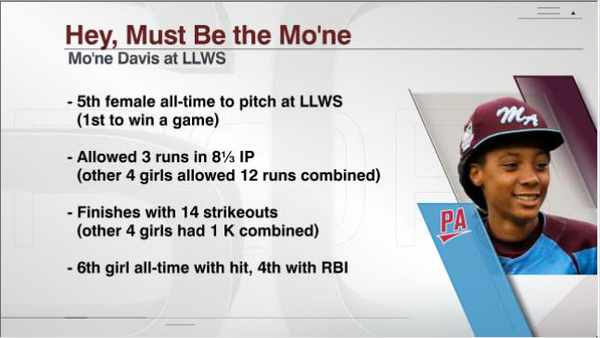 Mo'ne Davis' amazing LLWS ends with the loss to Illinois. Here's a look at her accomplishments. http://t.co/j9wUzrCAOR