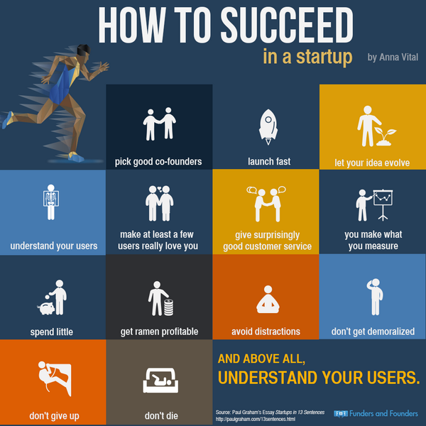 How to Succeed in Startups - 13 laws http://t.co/Exh1AQhCXd inspired by @paulg http://t.co/wsVh47vLCl