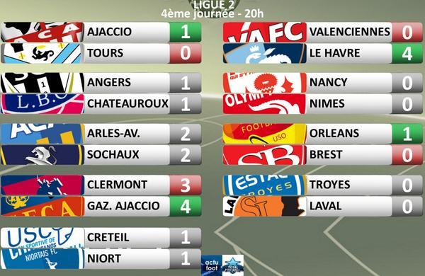 [Ligue 2] Saison 2014/2015 BvqwF8zCIAATwZL