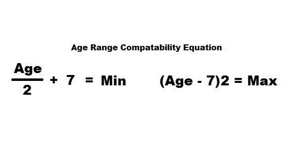 The best: dating age difference formula for tangent
