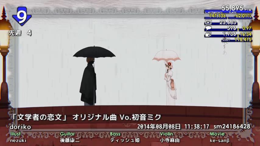 週刊VOCALOIDとUTAUランキング #359・301 [Vocaloid Weekly Ranking #359] BvxqvXpCYAAvnjC