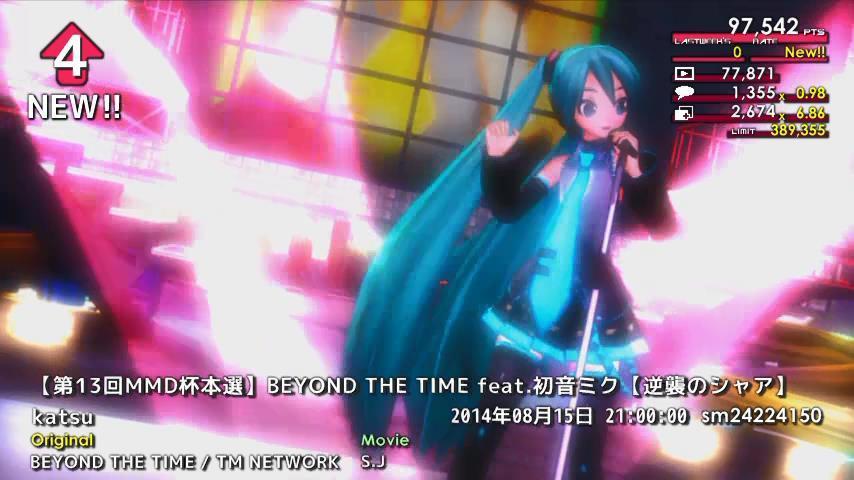 週刊VOCALOIDとUTAUランキング #359・301 [Vocaloid Weekly Ranking #359] BvxsRG_CUAAAyBN