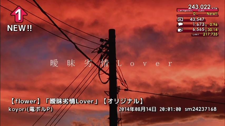週刊VOCALOIDとUTAUランキング #359・301 [Vocaloid Weekly Ranking #359] BvxvdtnCEAA3amt