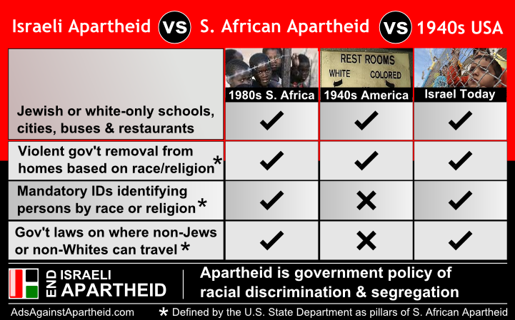 comparing the israeli conflict with palestine to the south african apartheid Exposing the myth of an apartheid israel focus is on the palestinian arab/israel conflict  apartheid in south africa, asked the israeli government.