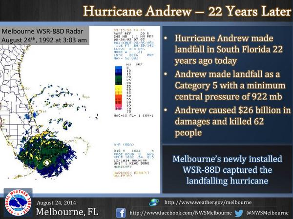 22 years ago today, Hurricane #Andrew struck S Florida. Our WSR-88D radar captured landfall from 180 miles away: http://t.co/TfKsQwVHrO