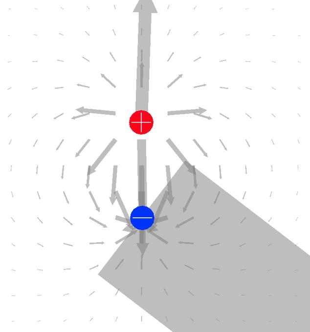 物理的に正しい磁場ニャンの図 Togetter