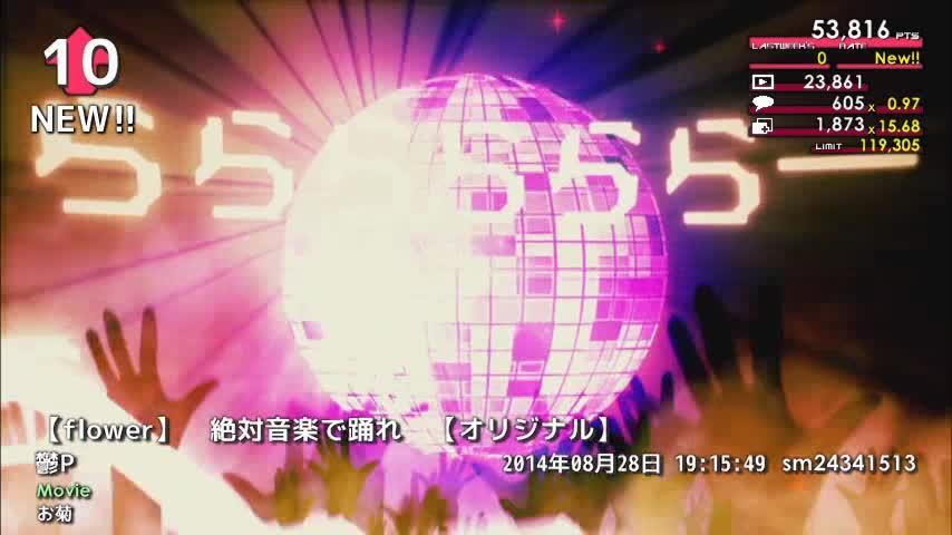 週刊VOCALOIDとUTAUランキング #361・303 [Vocaloid Weekly Ranking #361] Bw55GIbCAAIFaXU