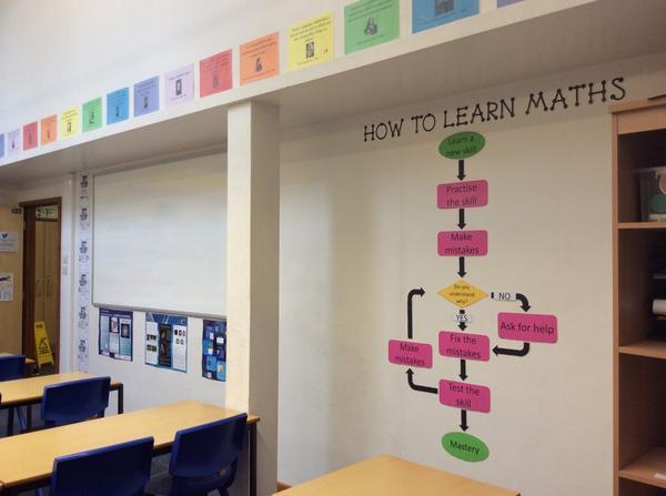 Classroom Decoration Ideas For Primary ~ Zoe zojoteacher twitter