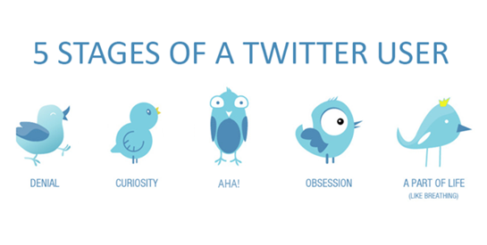These are the 5 stages of a Twitter User (Illustrations from Marla at @ScarletBits) http://t.co/Nhcr9gZly0