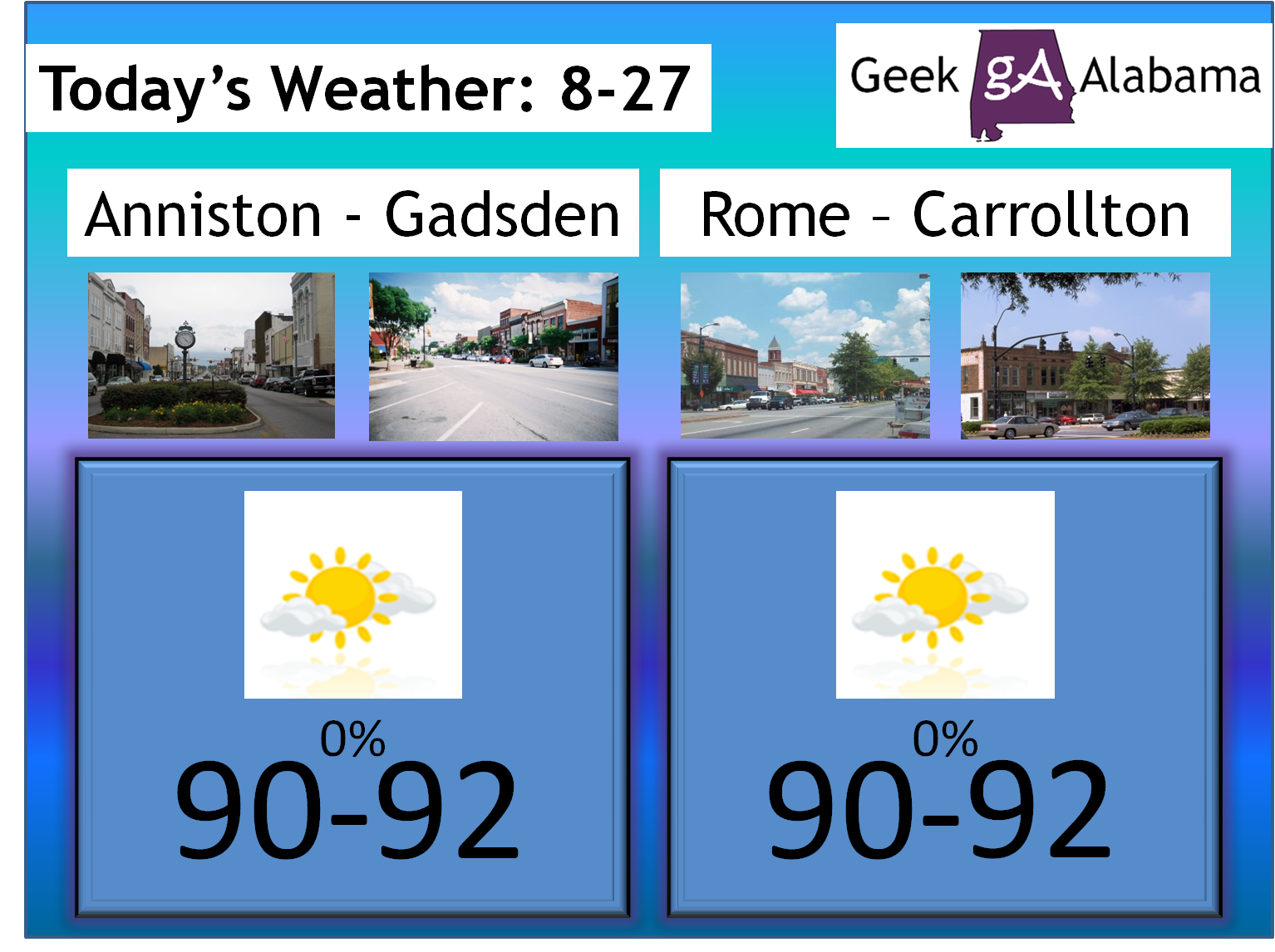 Nathan Young on Twitter: NE Alabama / NW Georgia weather forecast. Highs 90-92 and partly cloudy. #alwx #gawx http://t.co/MgF5VwhLQC