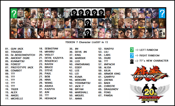 Tekken Community On Twitter Jeong3d Communitytekken My