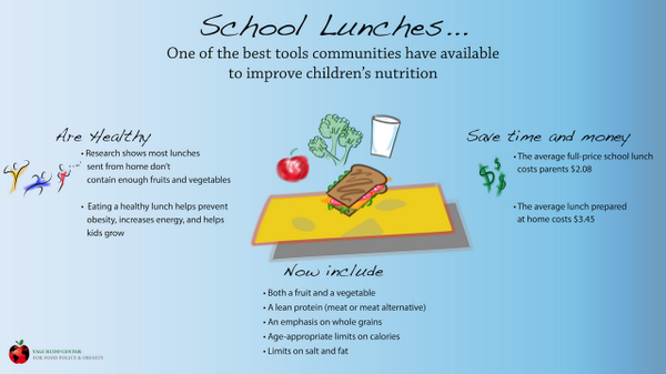 Thumbnail for A Healthier School Day: Twitter Town Hall