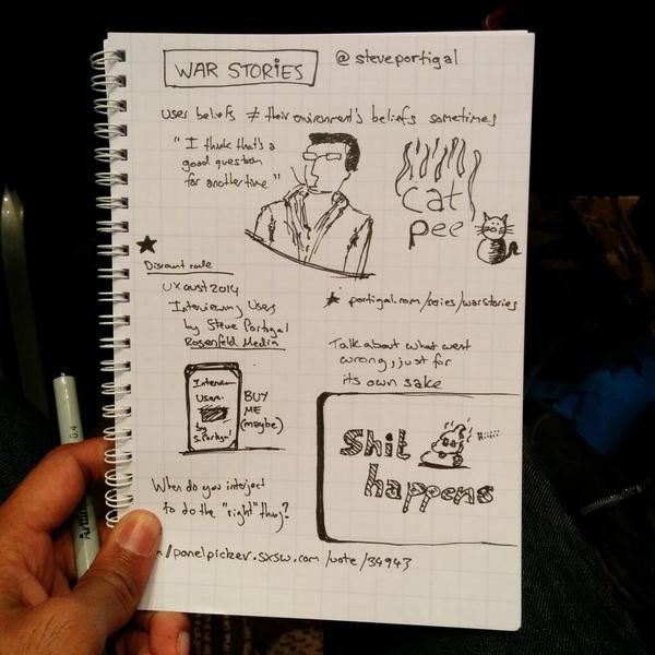 sketchnotes for the presentation