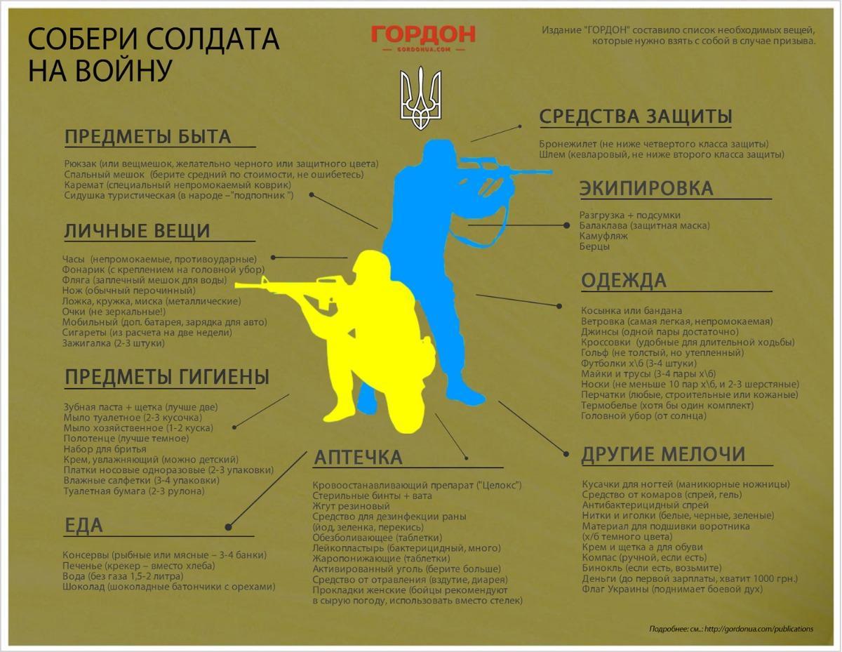 Украинская армия готовит контрнаступление, - СНБО - Цензор.НЕТ 9741
