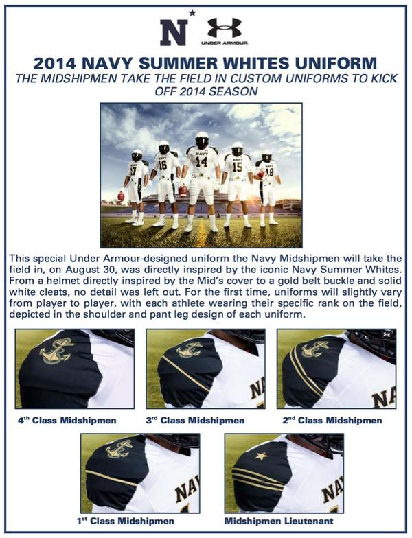 So awesome that Navy's uniforms will vary player to player based on their rank. http://t.co/krmWnNzVwI