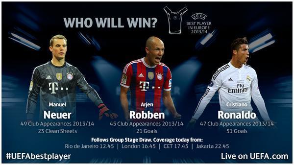 SORTEO CHAMPIONS 2014-2015 BwIk2lBIMAEsZc_