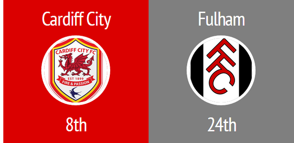 BwMPc8MIQAARdWO Fulham v Cardiff City : Watch a Live Stream of the Championship match